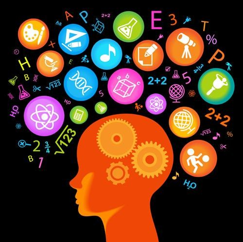 Homeopathy Medicine for Mind